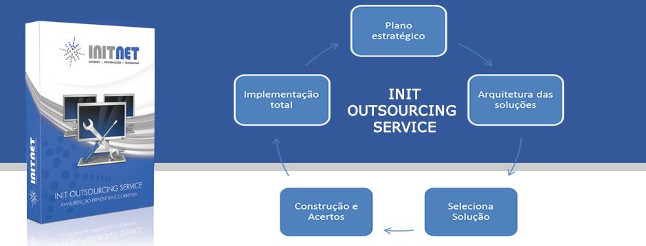 serviço de outsourcing ti
